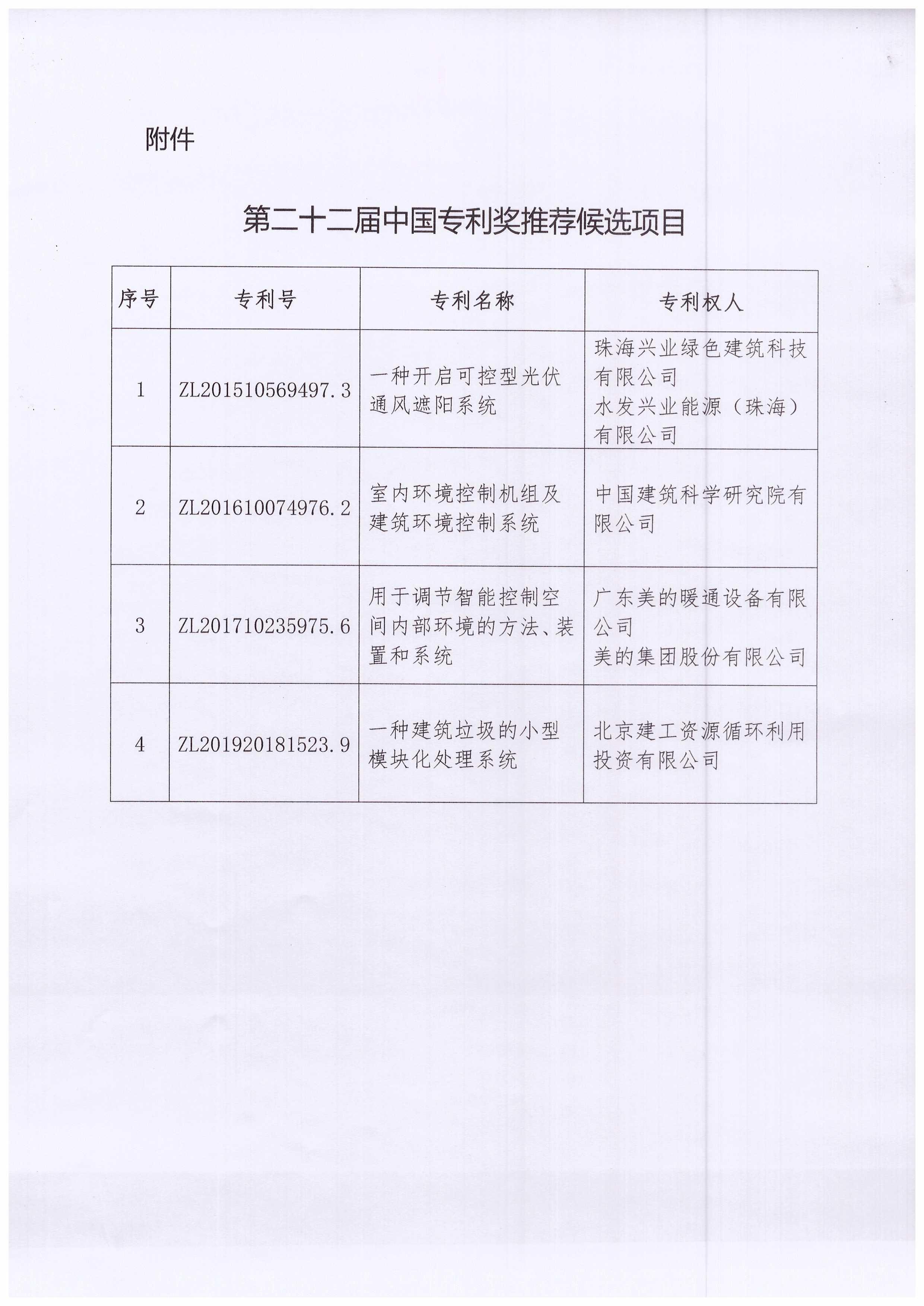 og真人专利奖推荐公示函-2020_页面_2.jpg