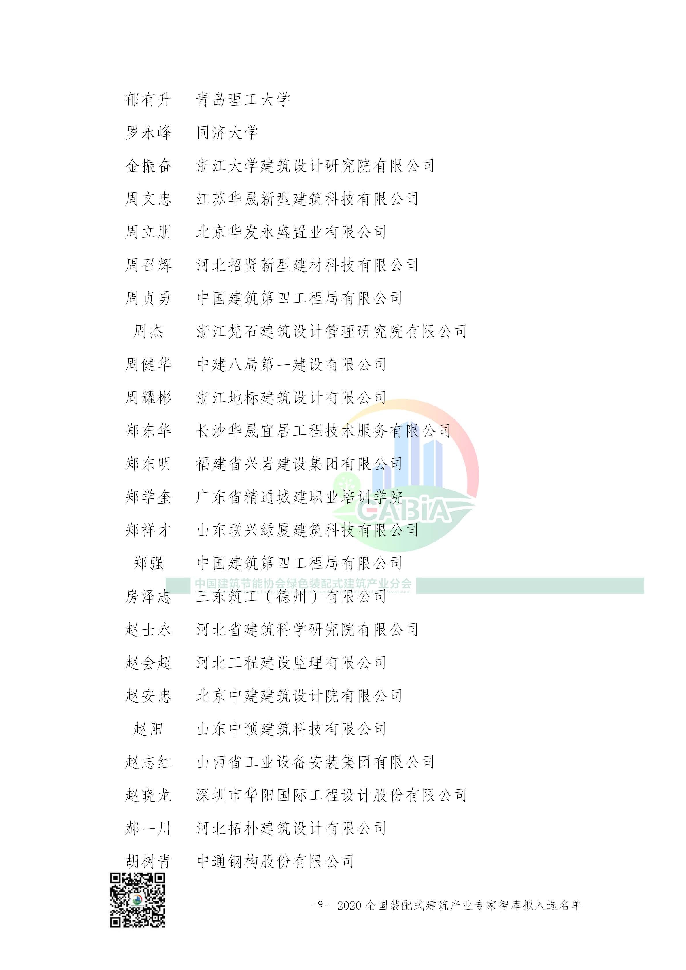确认—2020全国装配式产业专家智库入选人员名单公示_页面_09.jpg