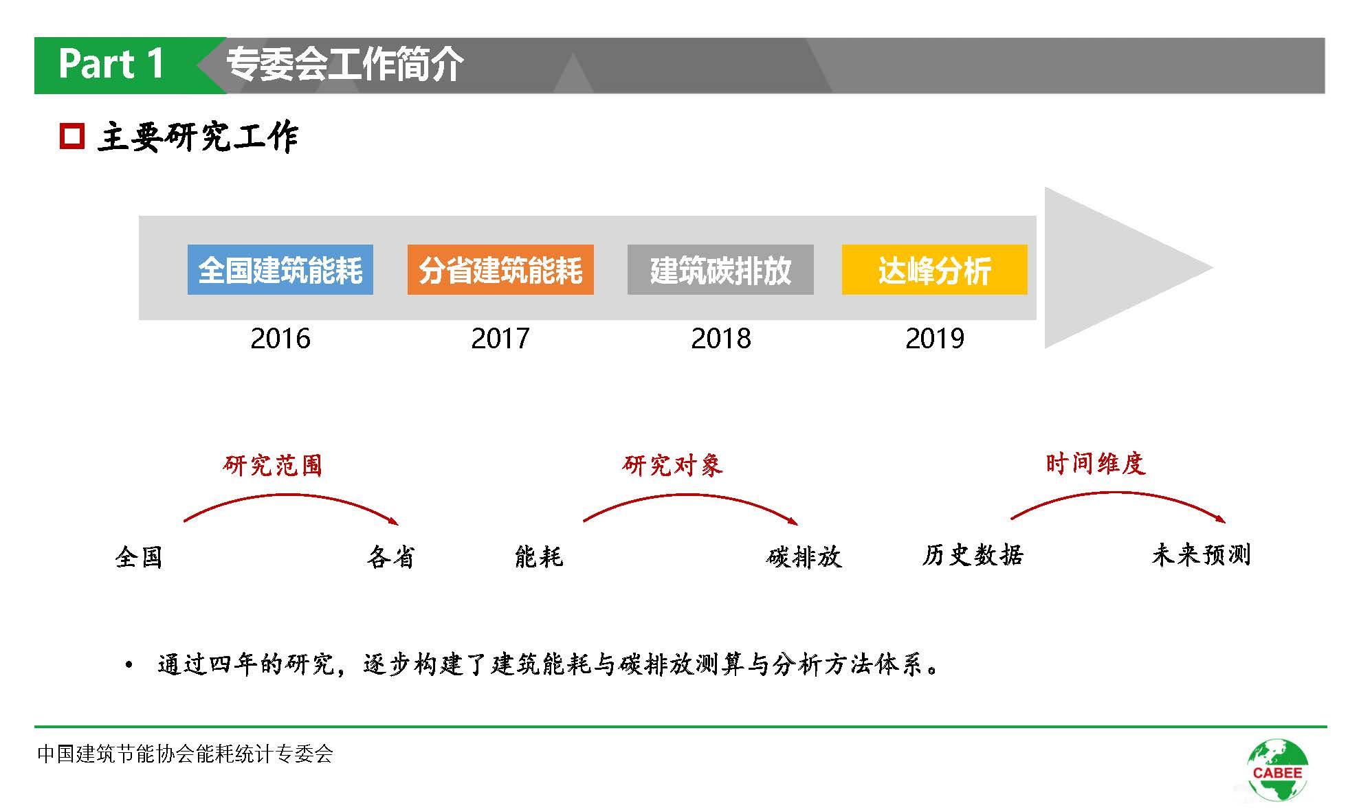 中国建筑能耗研究报告(2020)(1)_页面_05.jpg
