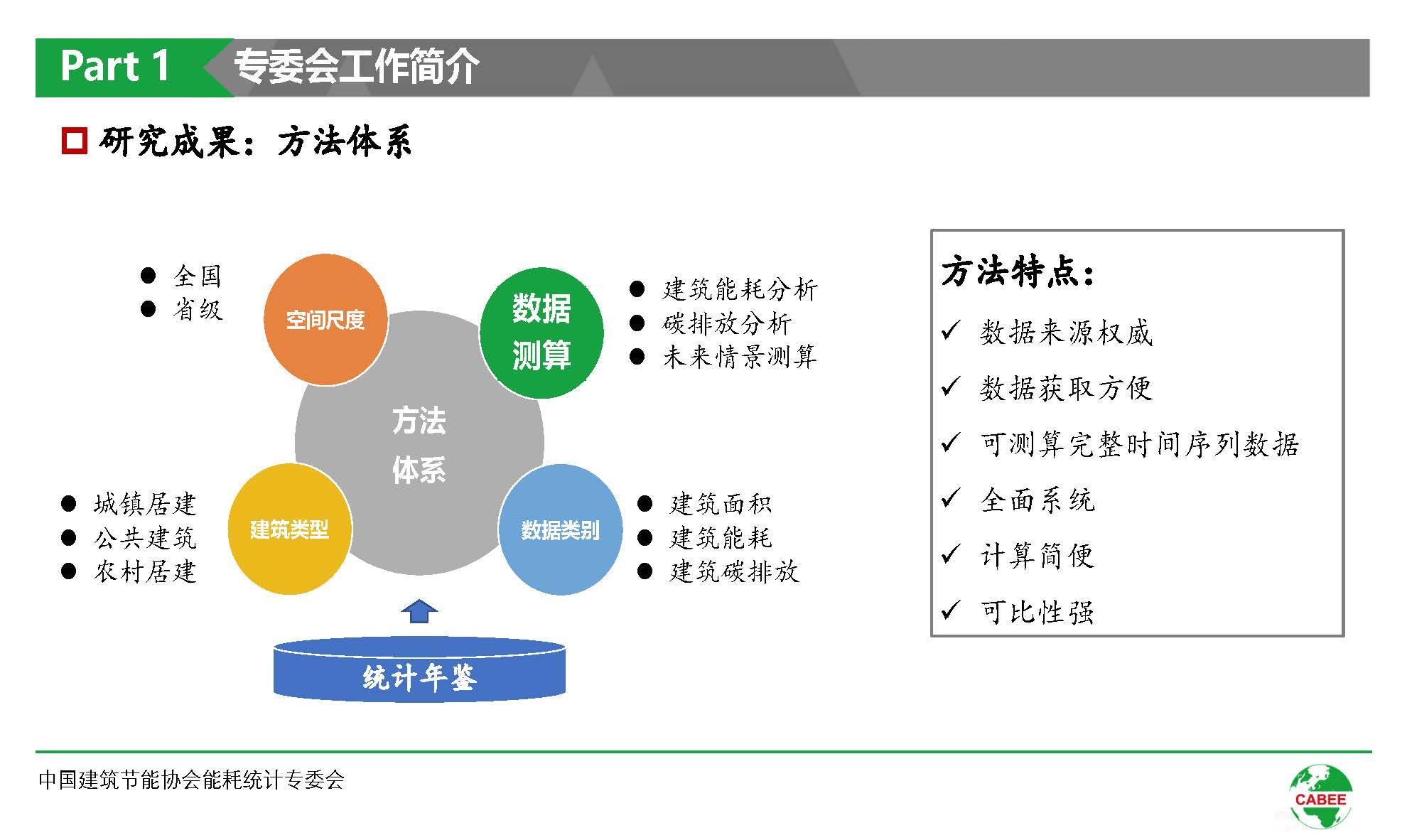 中国建筑能耗研究报告(2020)(1)_页面_07.jpg