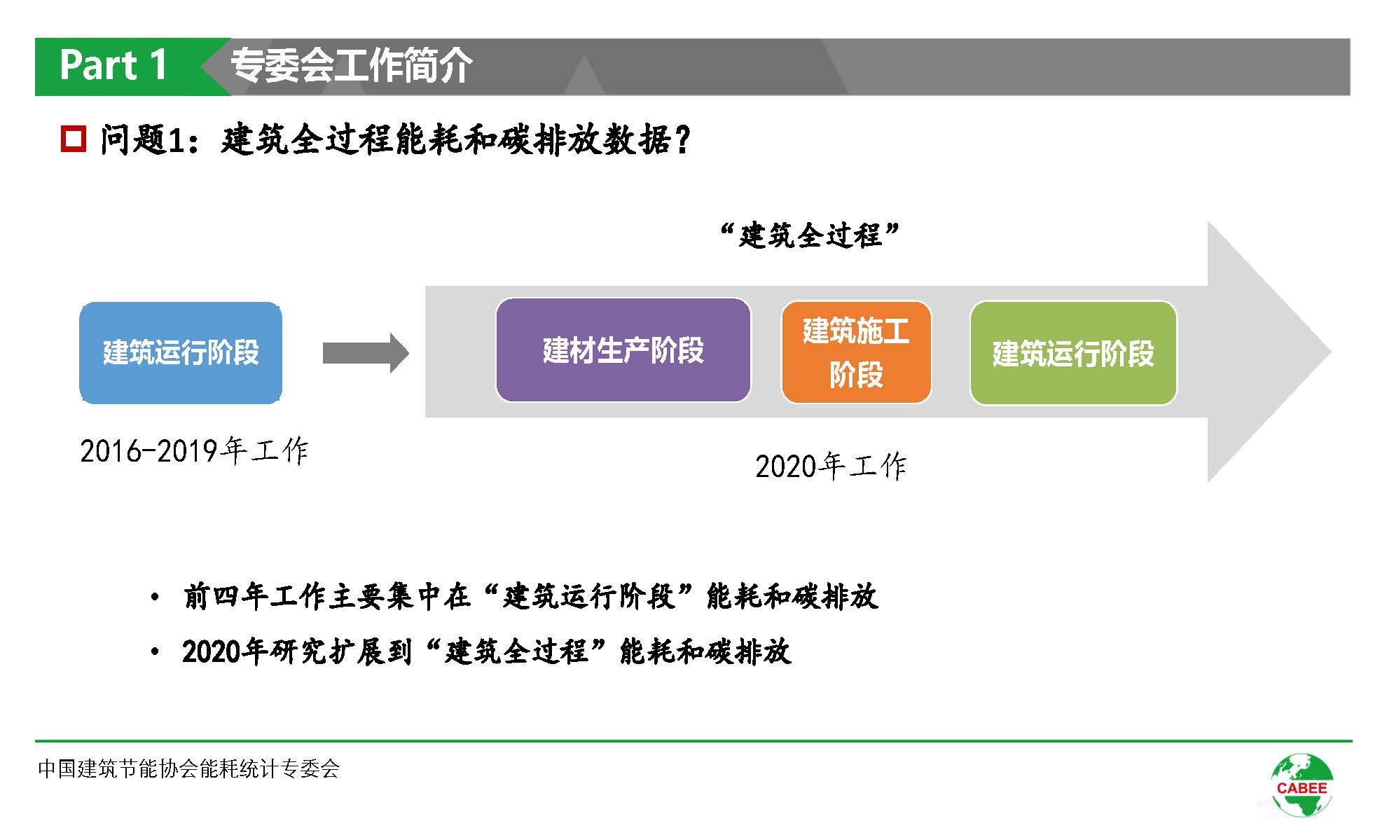 中国建筑能耗研究报告(2020)(1)_页面_08.jpg
