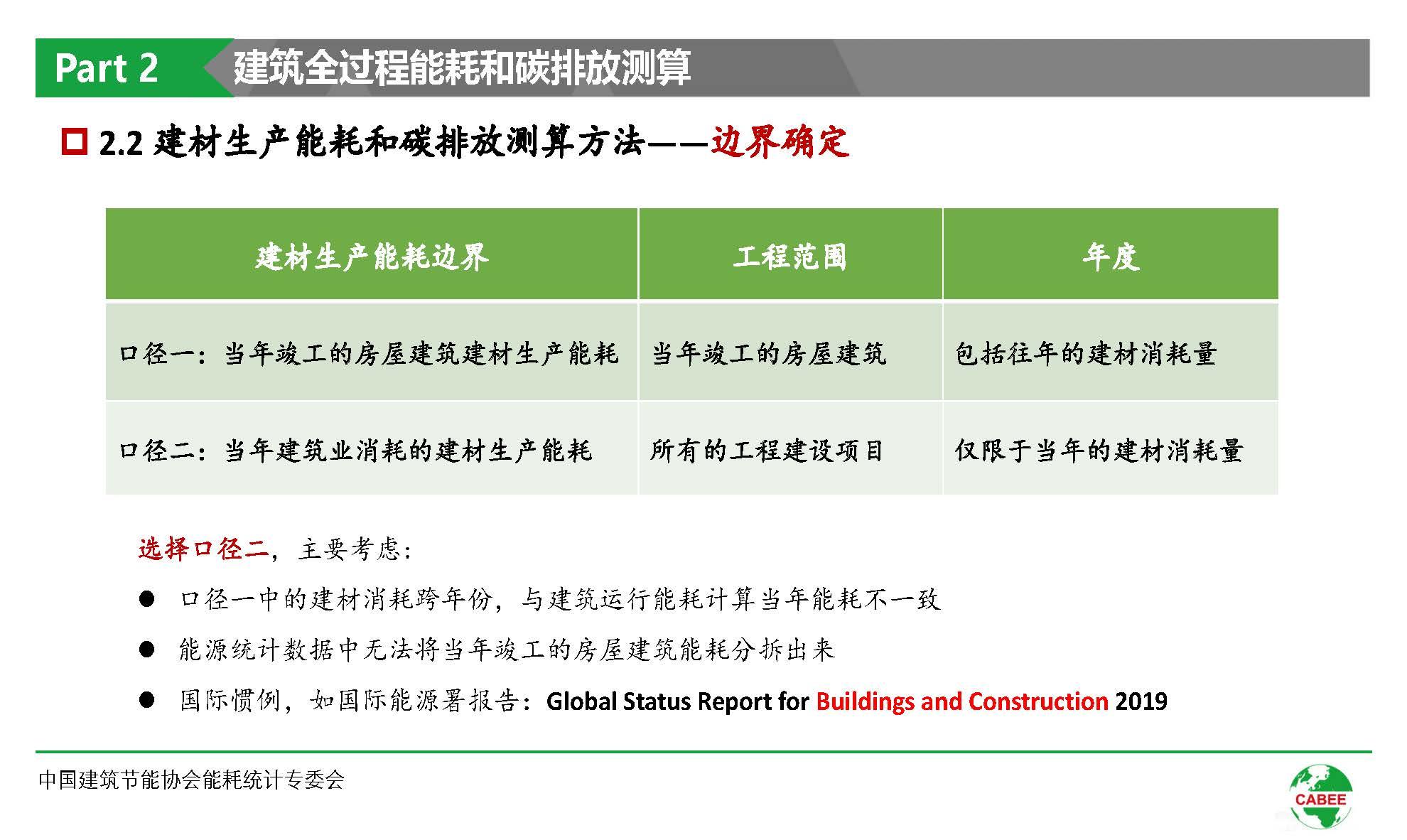 中国建筑能耗研究报告(2020)(1)_页面_13.jpg