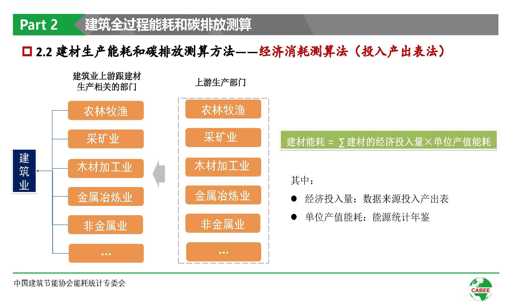 中国建筑能耗研究报告(2020)(1)_页面_14.jpg