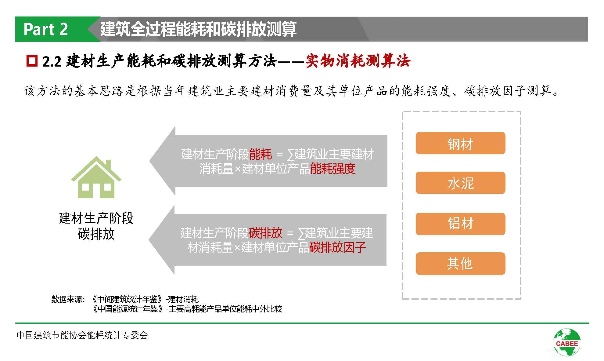 中国建筑能耗研究报告(2020)(1)_页面_15.jpg