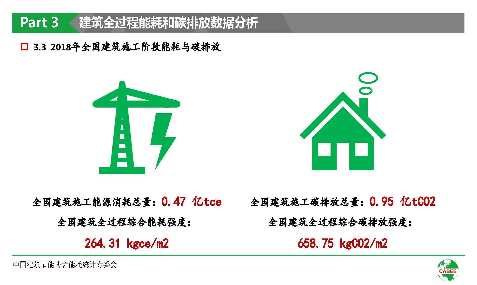 中国建筑能耗研究报告(2020)(1)_页面_21.jpg