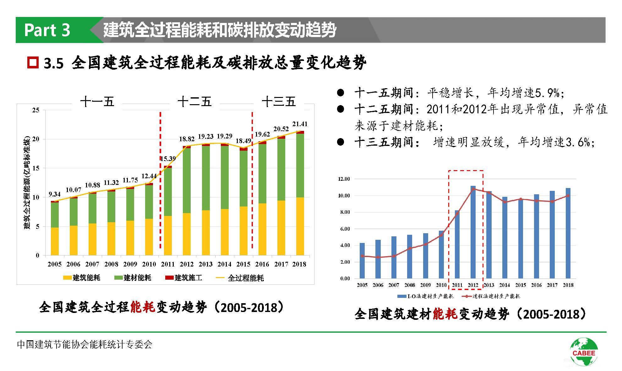 中国建筑能耗研究报告(2020)(1)_页面_24.jpg