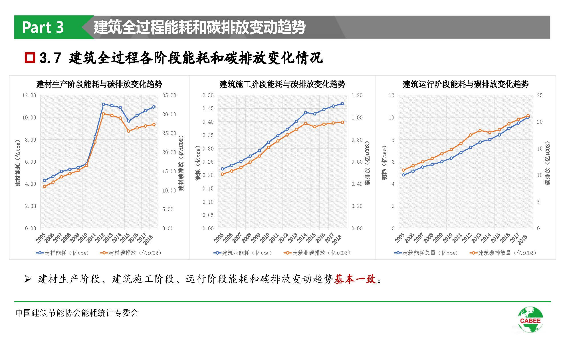 中国建筑能耗研究报告(2020)(1)_页面_27.jpg