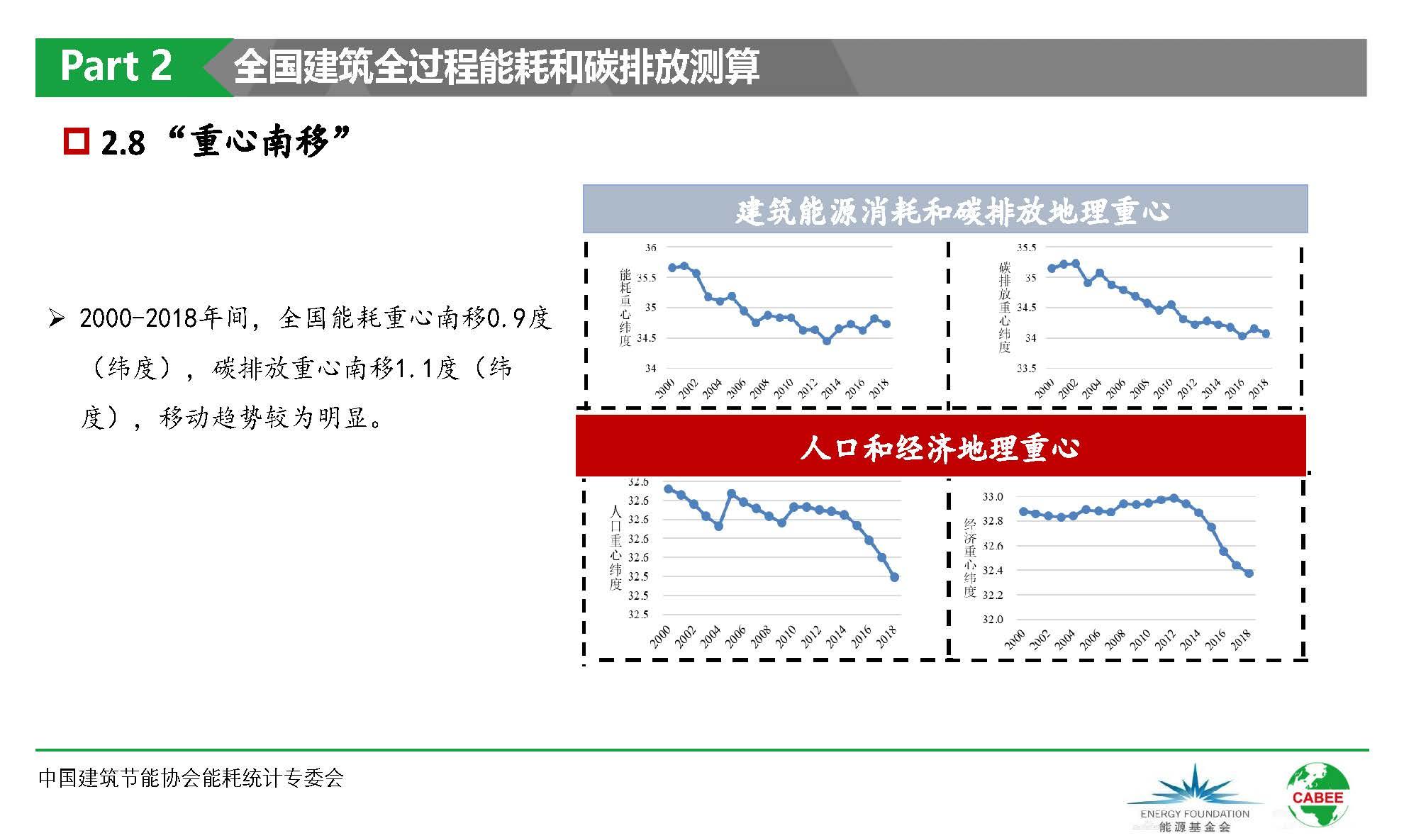 中国建筑能耗研究报告(2020)(1)_页面_28.jpg