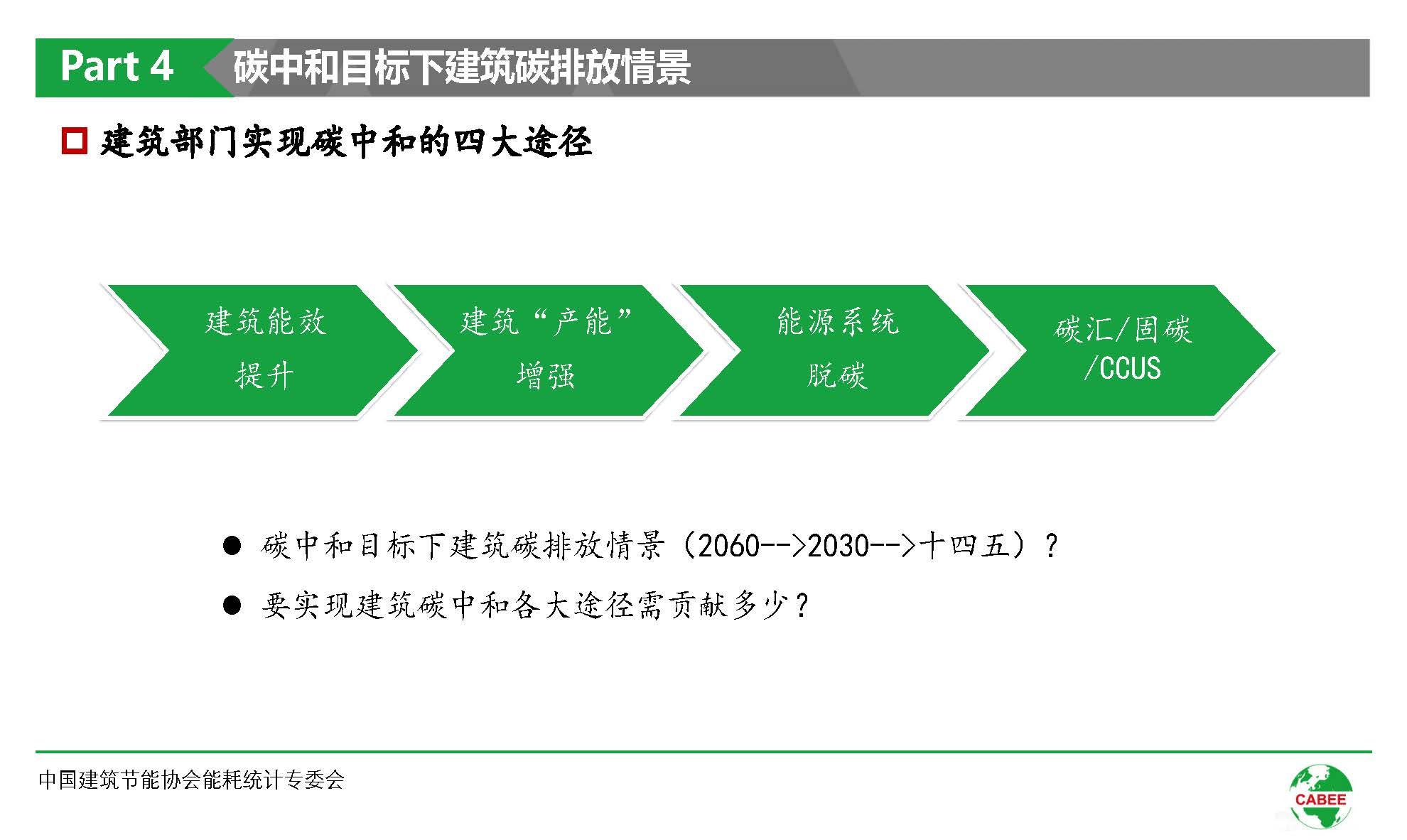中国建筑能耗研究报告(2020)(1)_页面_32.jpg