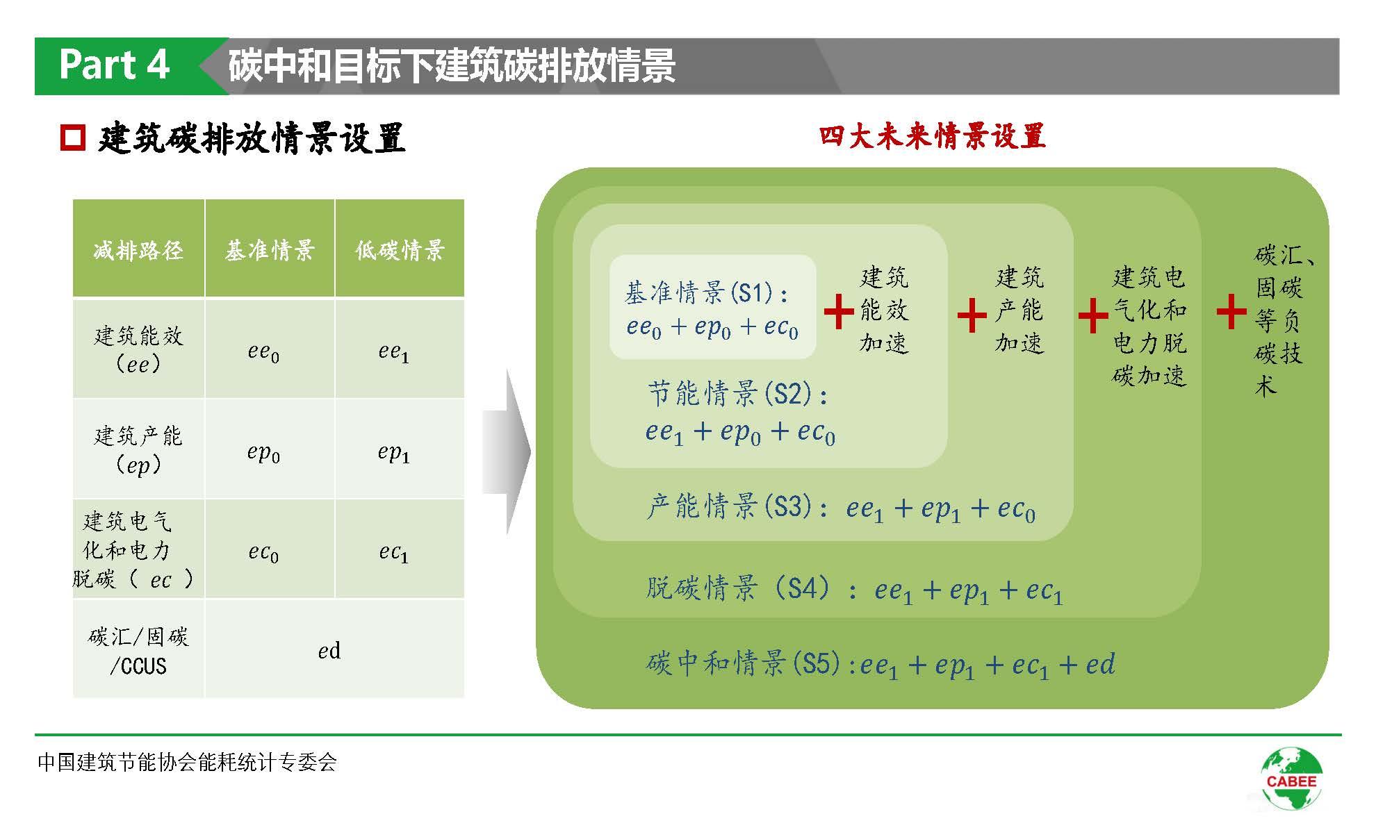 中国建筑能耗研究报告(2020)(1)_页面_33.jpg