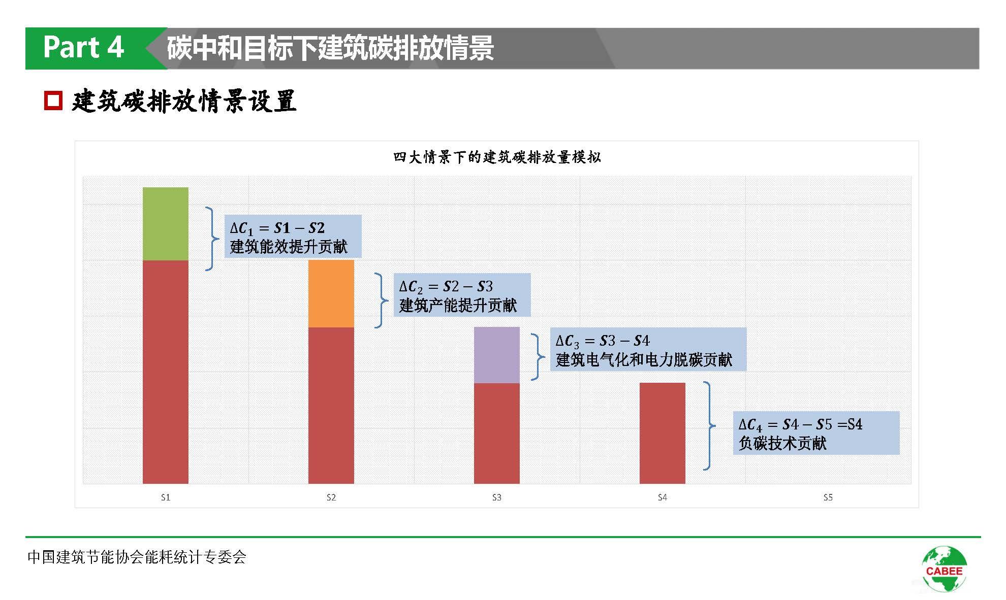 中国建筑能耗研究报告(2020)(1)_页面_34.jpg