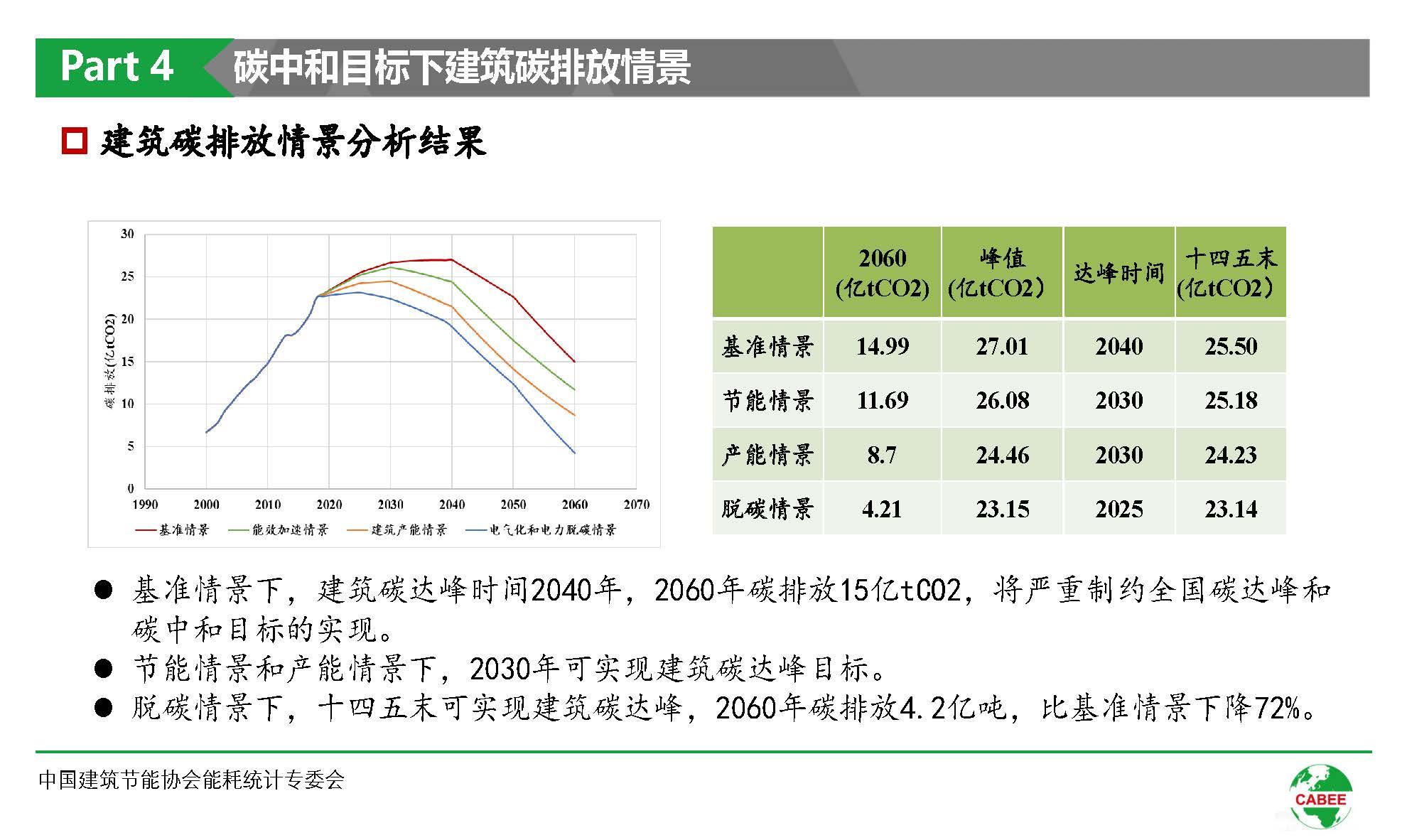 中国建筑能耗研究报告(2020)(1)_页面_35.jpg