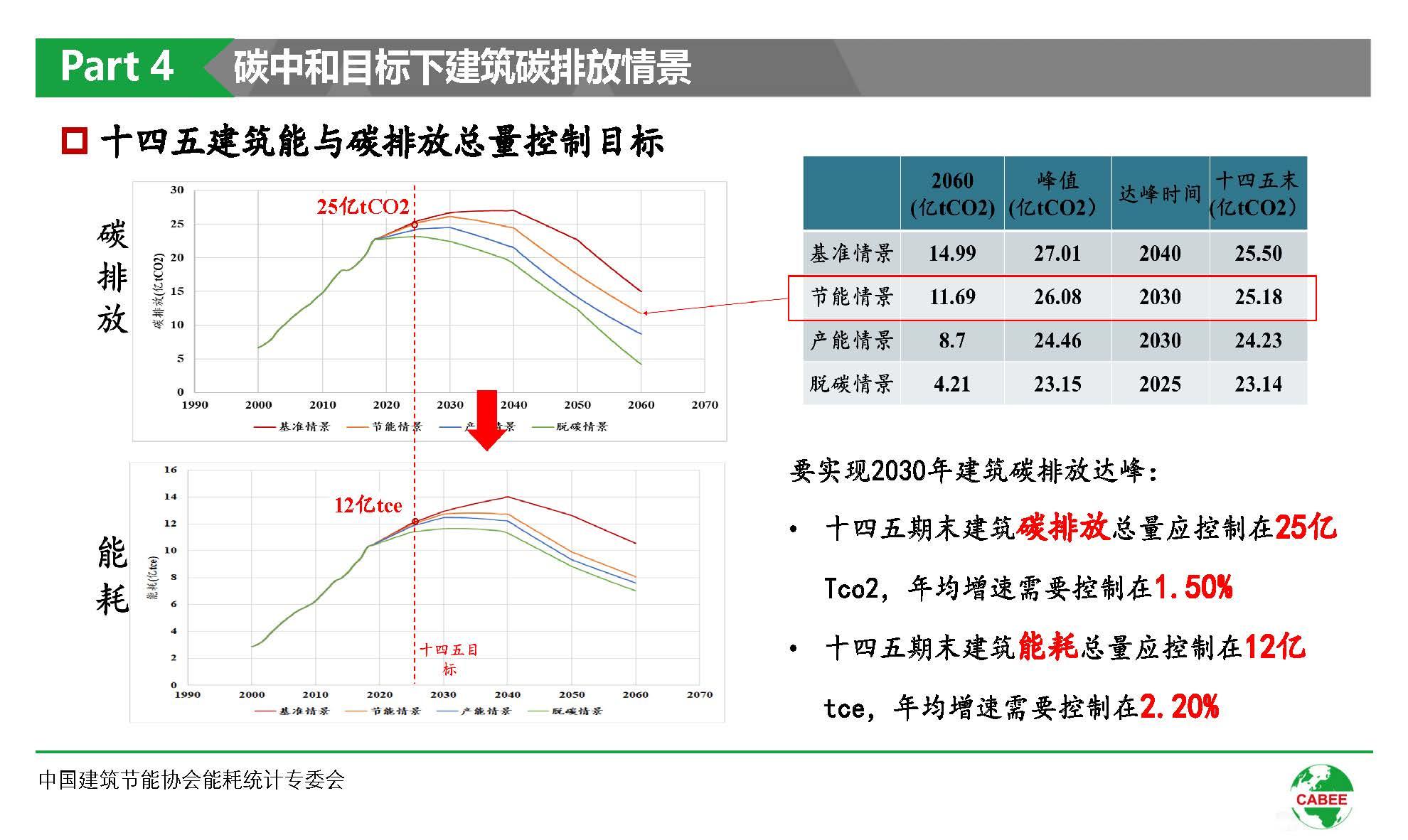 中国建筑能耗研究报告(2020)(1)_页面_38.jpg