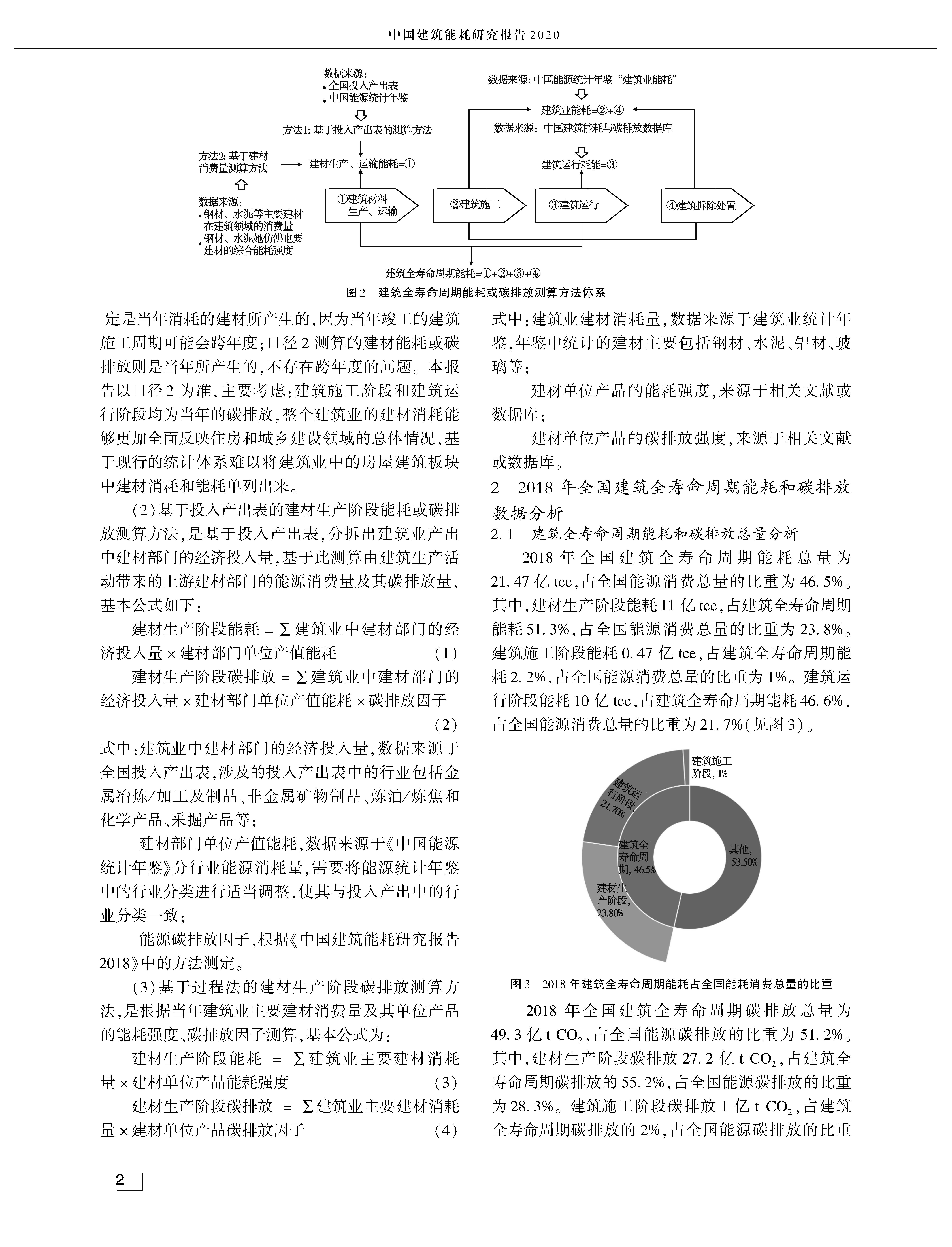 建筑节能--中国建筑能耗研究报告2020_页面_07.png