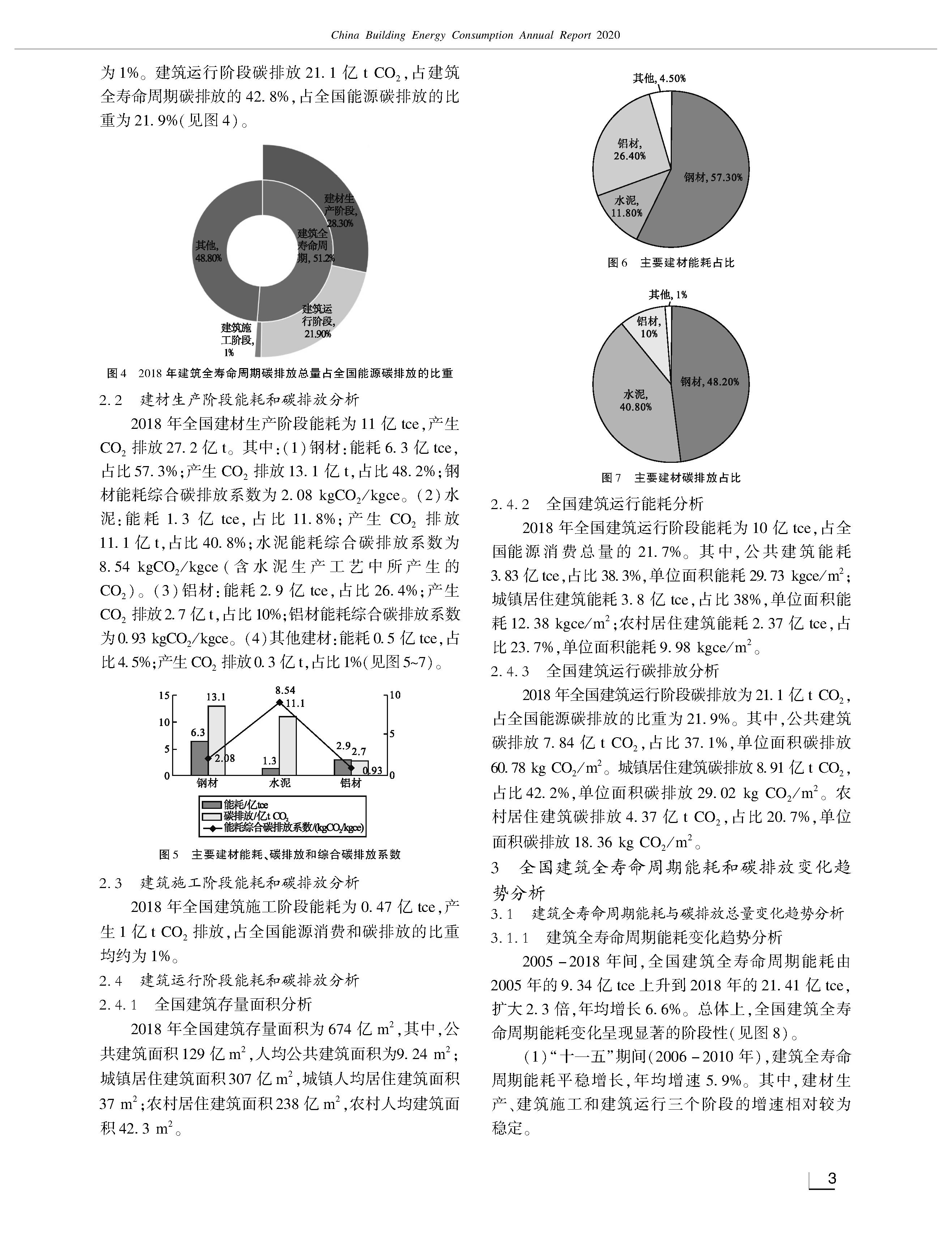 建筑节能--中国建筑能耗研究报告2020_页面_08.png