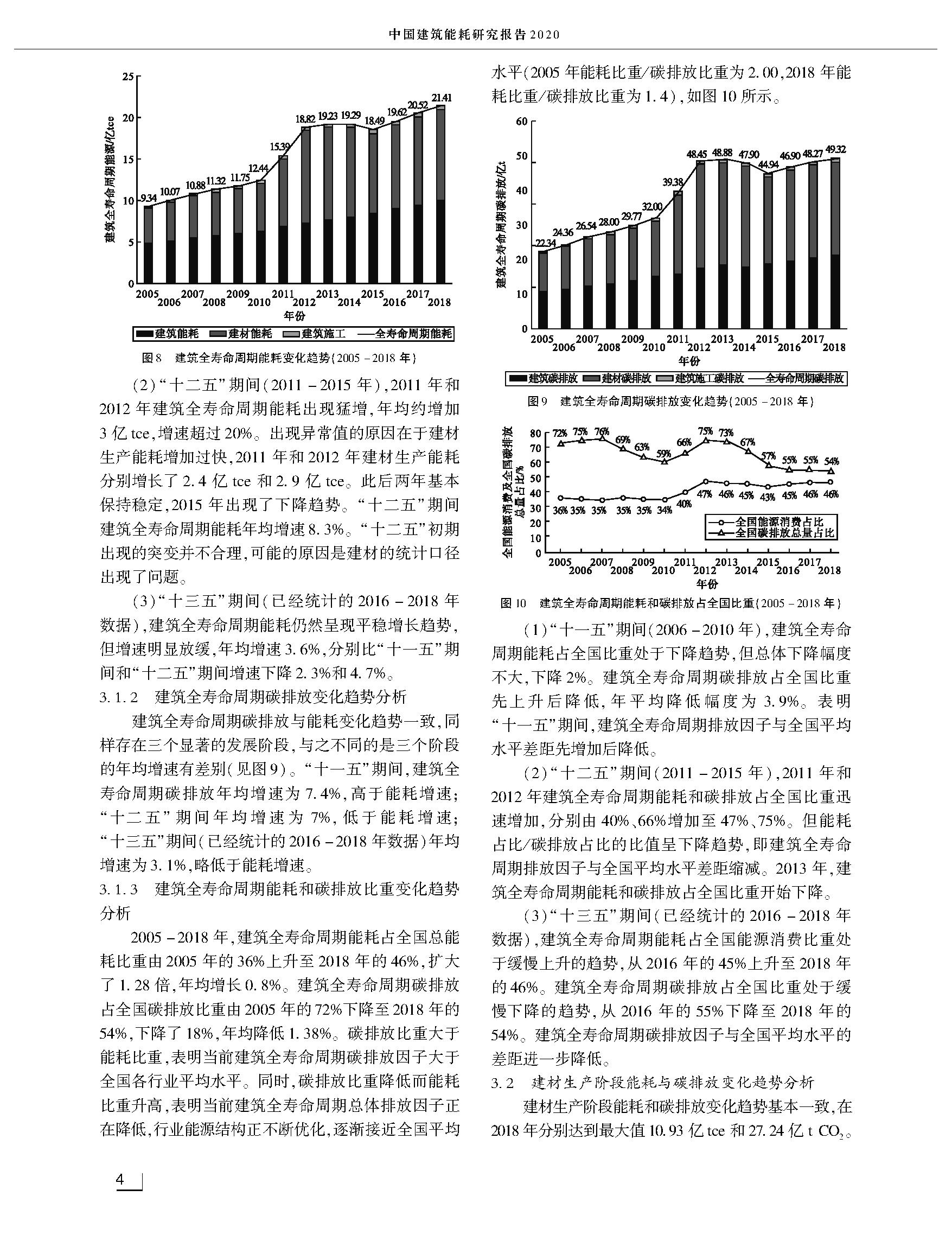 建筑节能--中国建筑能耗研究报告2020_页面_09.png